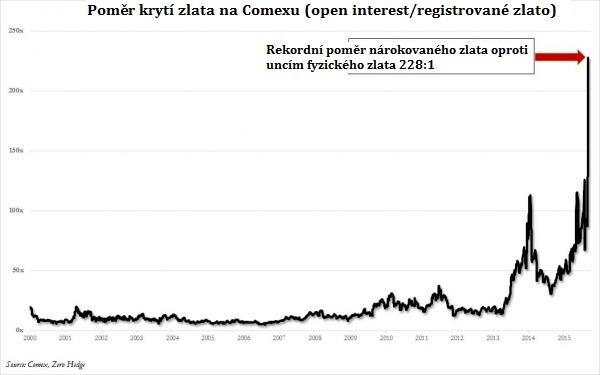 gold graf
